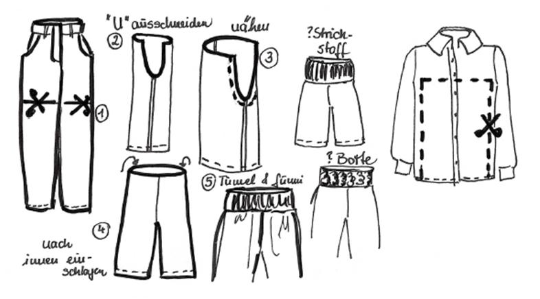 Kinderhosen und -röcke aus alten Kleidern nähen